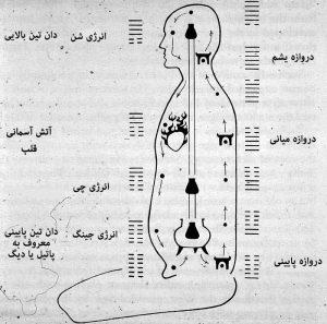 inneralchemymapfa