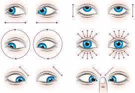 بهبود چشم
